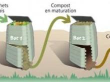 utilisation-bac-compost